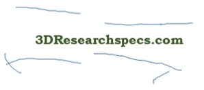 3DResearchspecs